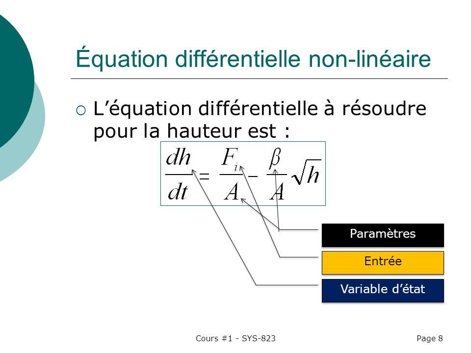 Équation différentielle non-linéaire