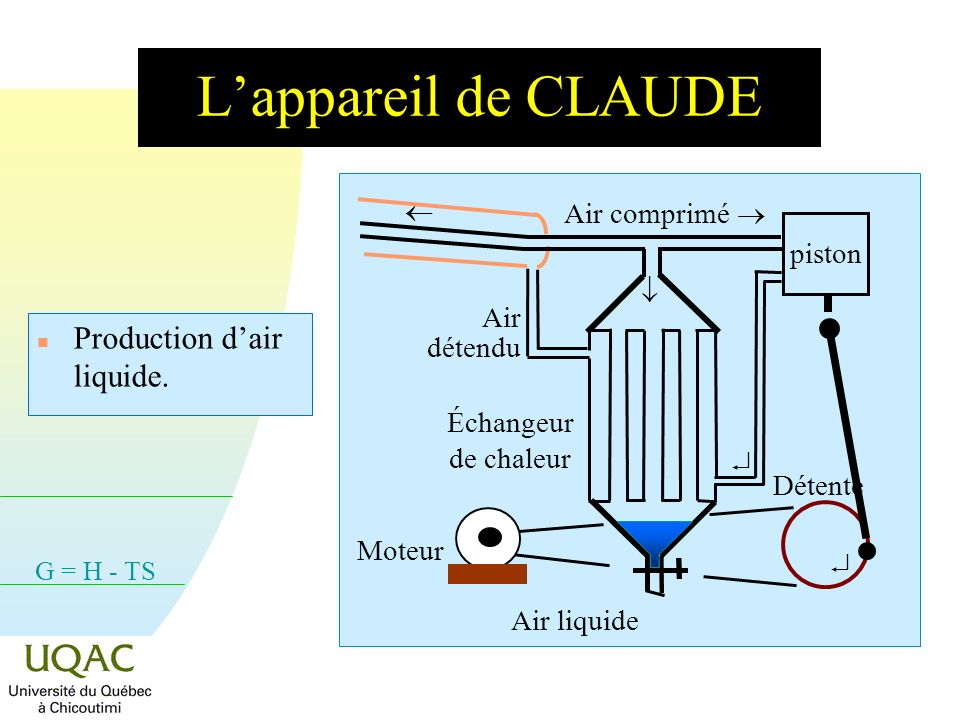 L'appareil de CLAUDE Production d'air liquide. ¬ Air comprimé ® piston