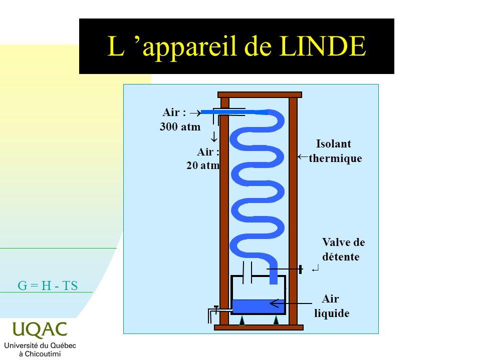 L 'appareil de LINDE Air : ® 300 atm Isolant thermique Valve de