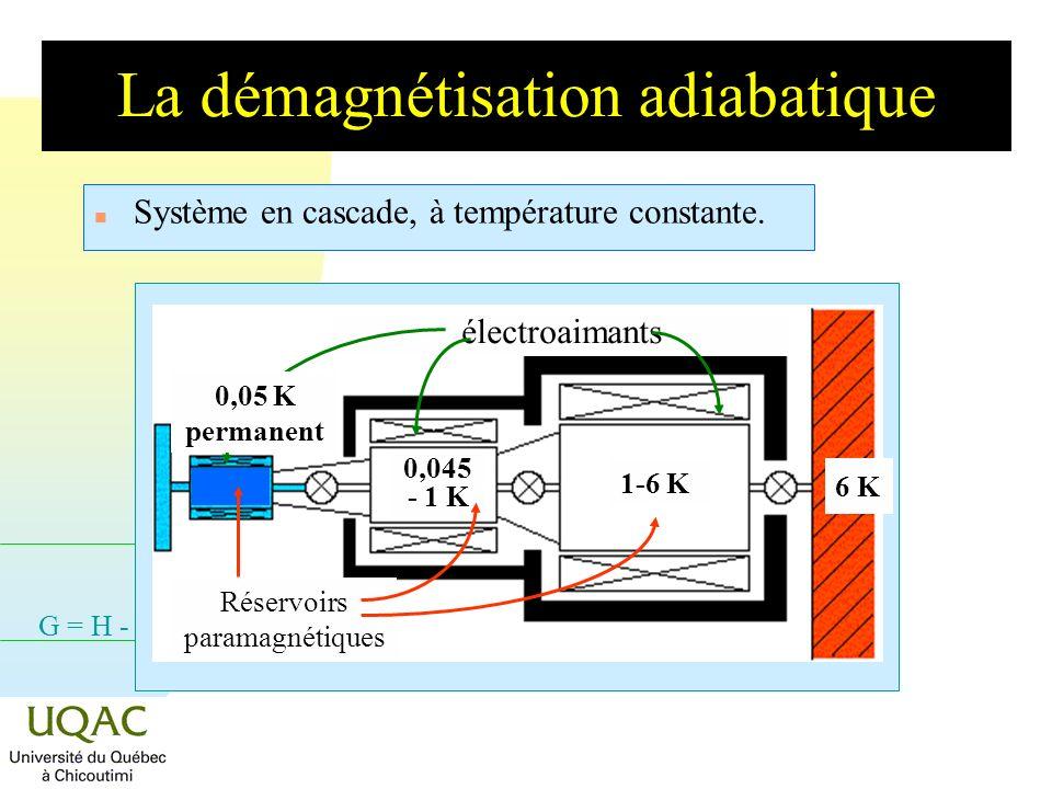 La démagnétisation adiabatique