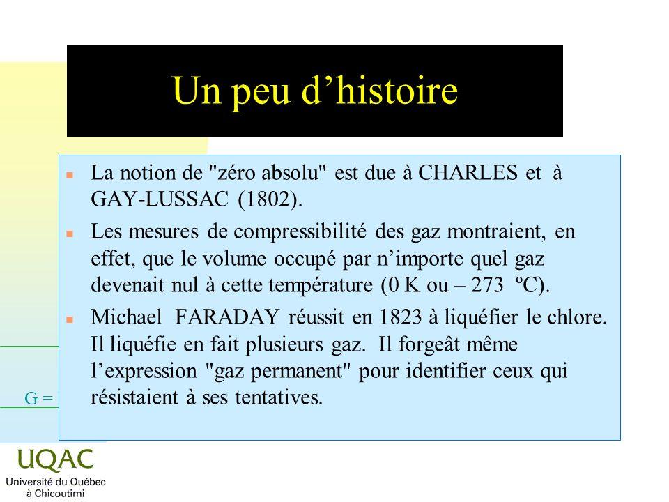 Un peu d'histoire La notion de zéro absolu est due à CHARLES et à GAY-LUSSAC (1802).