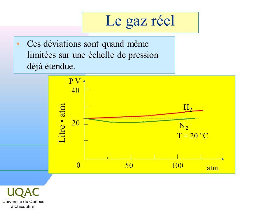 30/03/2017 Le gaz réel. Ces déviations sont quand même limitées sur une échelle de pression déjà étendue.