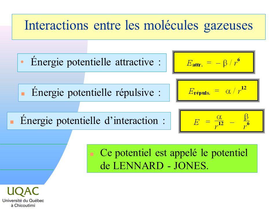 Interactions entre les molécules gazeuses