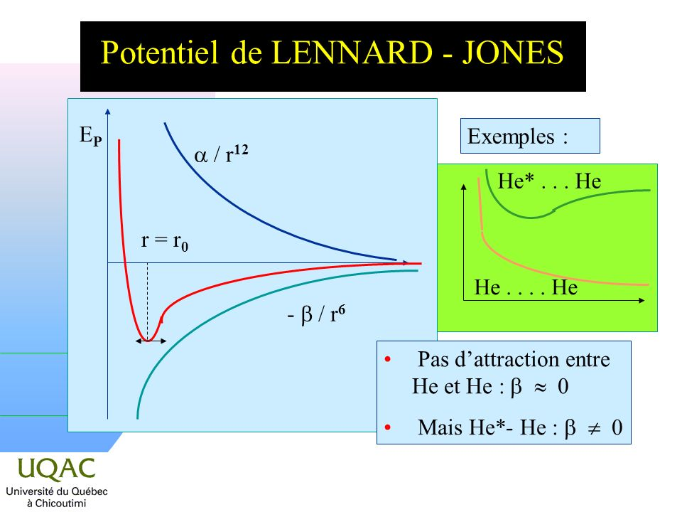 Potentiel de LENNARD - JONES