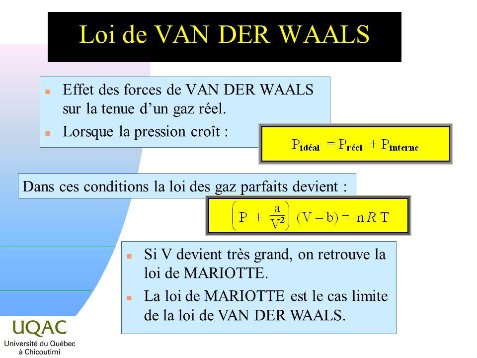 Loi de VAN DER WAALS Effet des forces de VAN DER WAALS sur la tenue d'un gaz réel. Lorsque la pression croît :