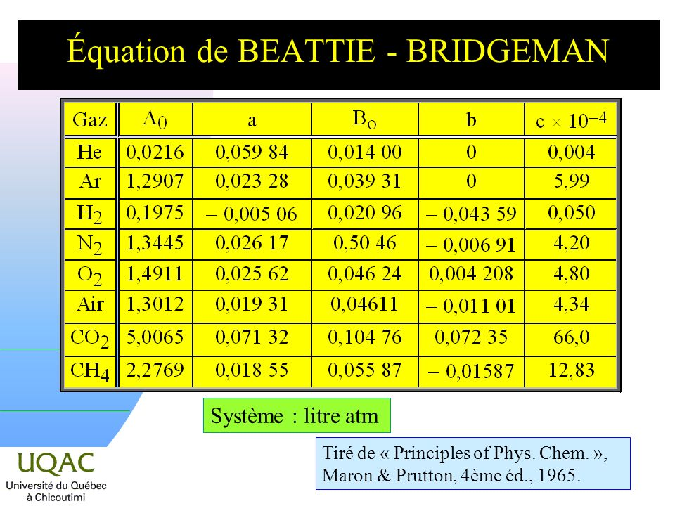 Équation de BEATTIE - BRIDGEMAN