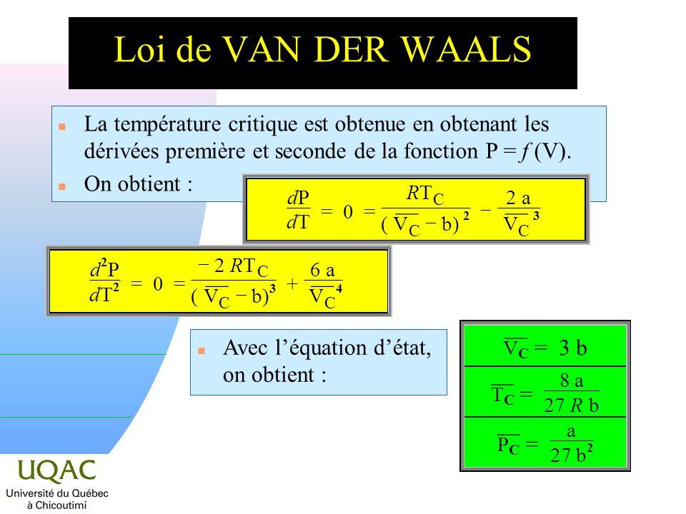 Loi de VAN DER WAALS La température critique est obtenue en obtenant les dérivées première et seconde de la fonction P = f (V).