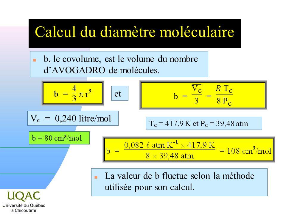 Calcul du diamètre moléculaire