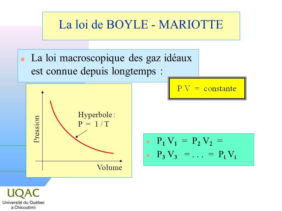 La loi de BOYLE - MARIOTTE