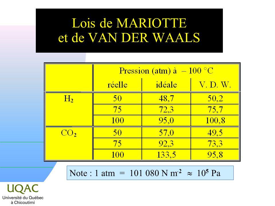 Lois de MARIOTTE et de VAN DER WAALS