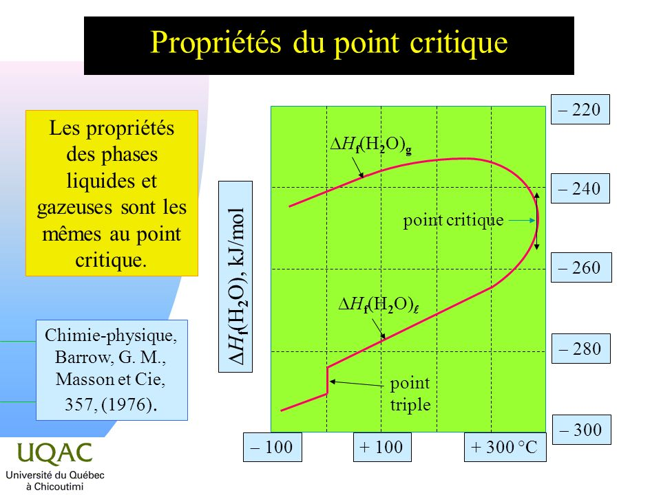 Propriétés du point critique