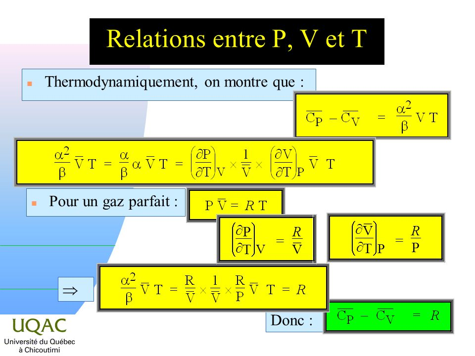Relations entre P, V et T Thermodynamiquement, on montre que :