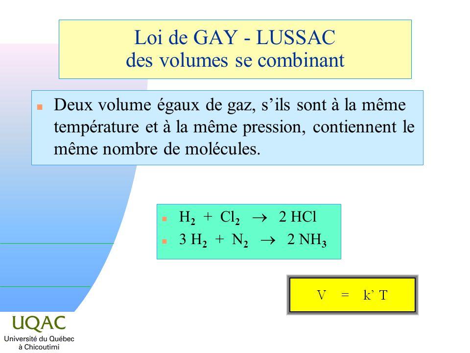 Loi de GAY - LUSSAC des volumes se combinant