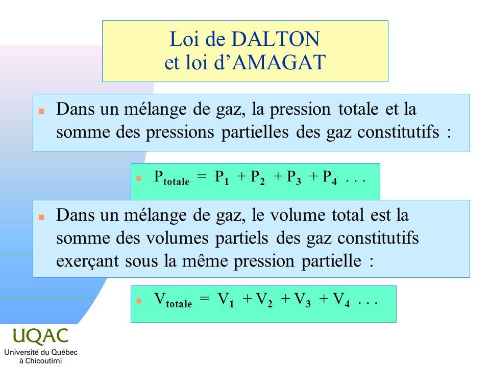 Loi de DALTON et loi d'AMAGAT