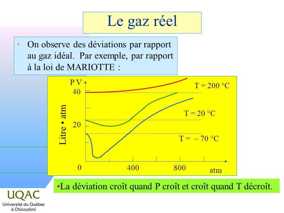 30/03/2017 Le gaz réel. On observe des déviations par rapport au gaz idéal. Par exemple, par rapport à la loi de MARIOTTE :