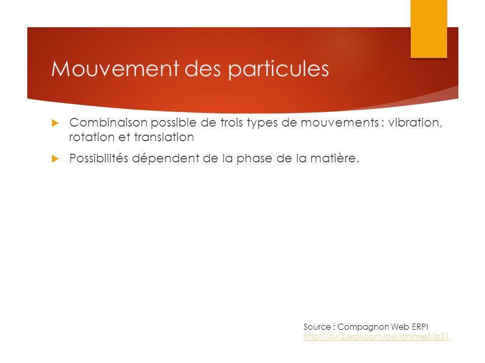 Mouvement des particules