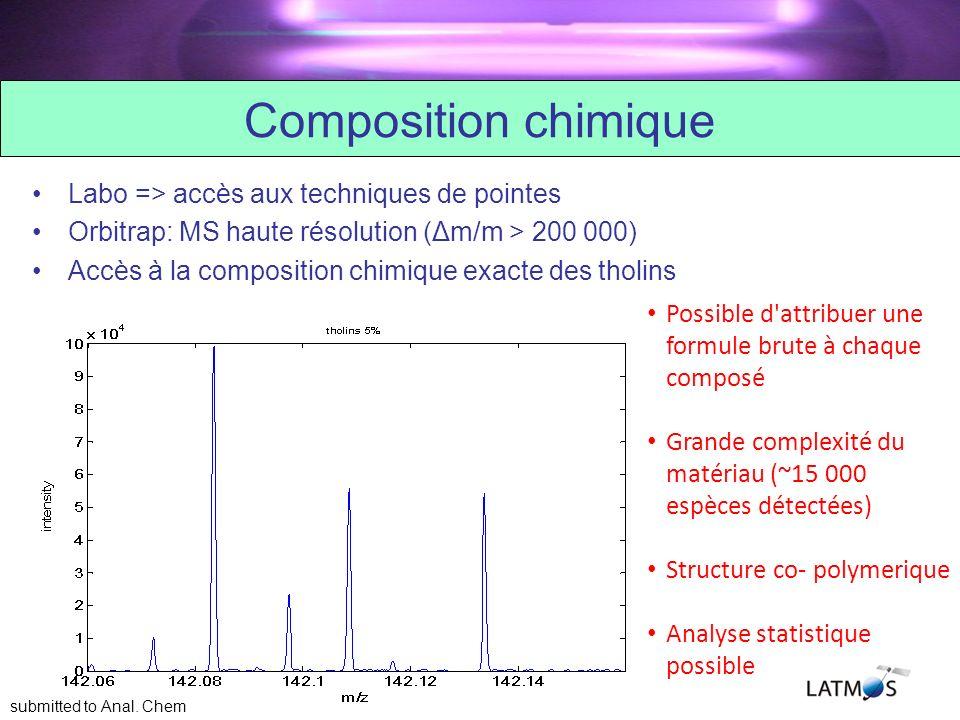 Composition chimique Labo => accès aux techniques de pointes