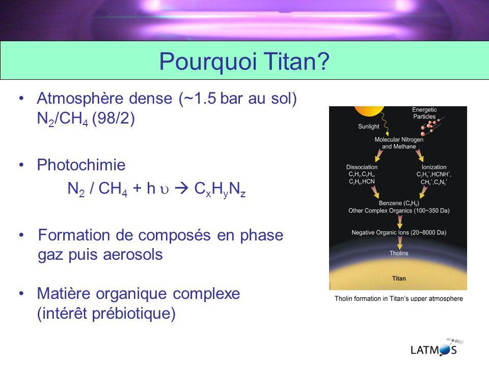 Pourquoi Titan Atmosphère dense (~1.5 bar au sol) N2/CH4 (98/2)