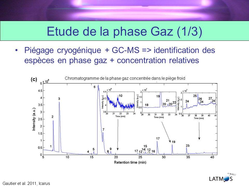Etude de la phase Gaz (1/3)