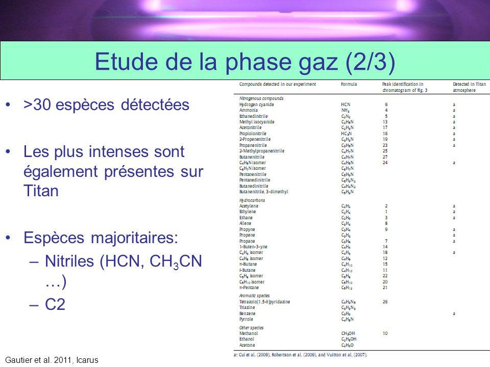 Etude de la phase gaz (2/3)