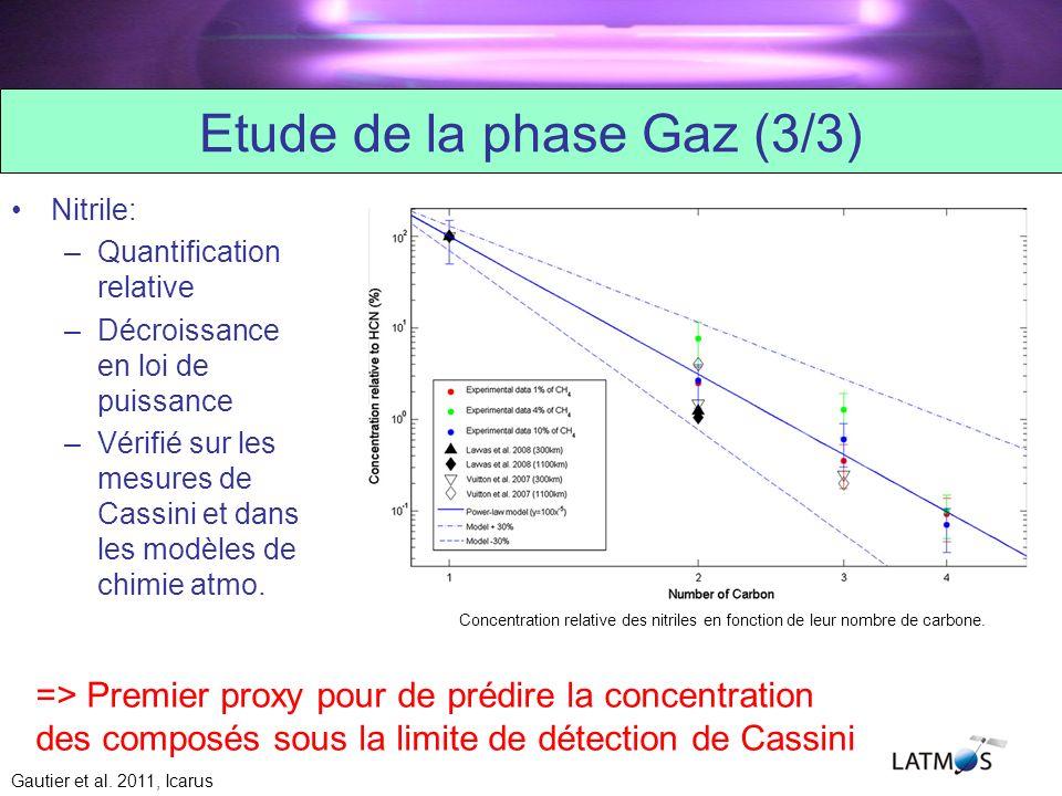 Etude de la phase Gaz (3/3)