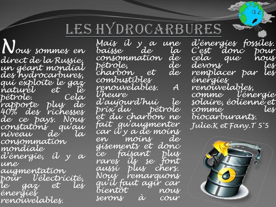 Les hydrocarbures