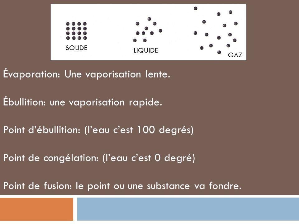 Évaporation: Une vaporisation lente.