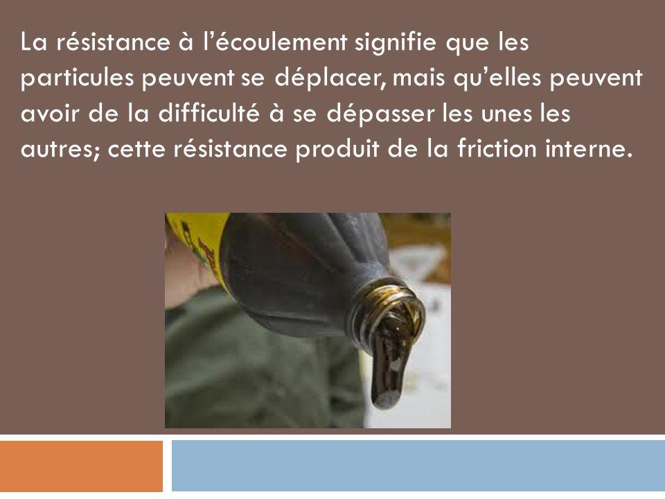 La résistance à l'écoulement signifie que les particules peuvent se déplacer, mais qu'elles peuvent avoir de la difficulté à se dépasser les unes les autres; cette résistance produit de la friction interne.