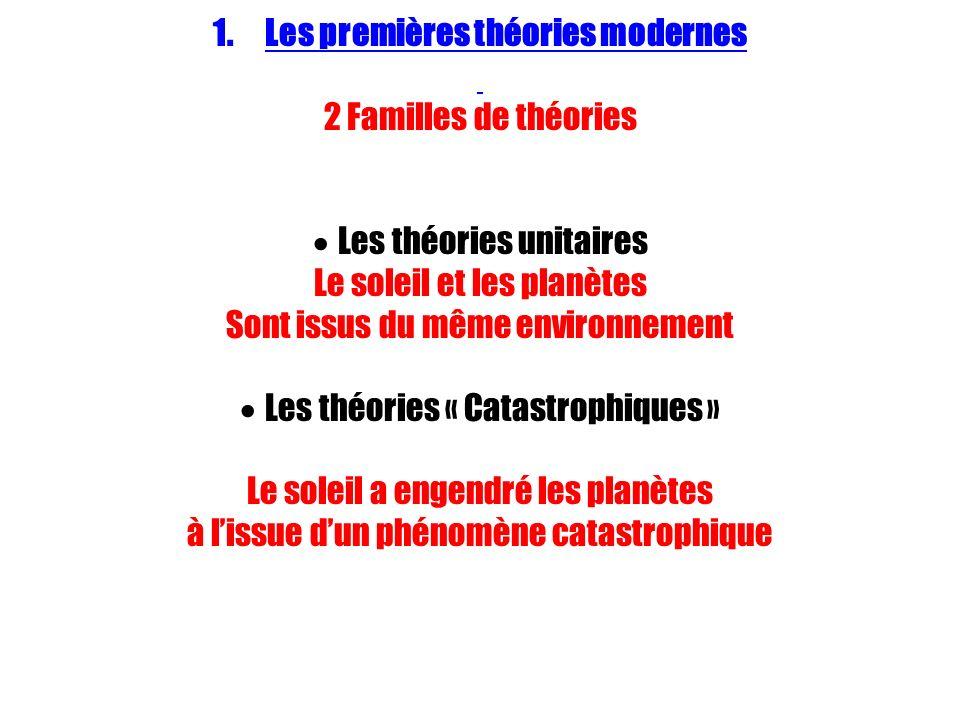 1. Les premières théories modernes