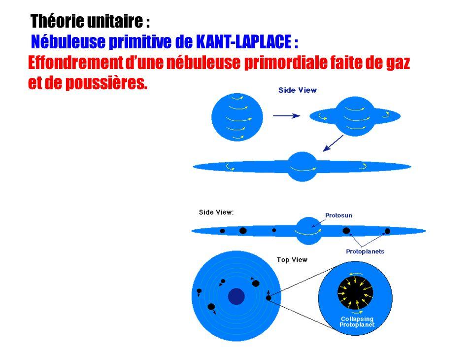 Nébuleuse primitive de KANT-LAPLACE :