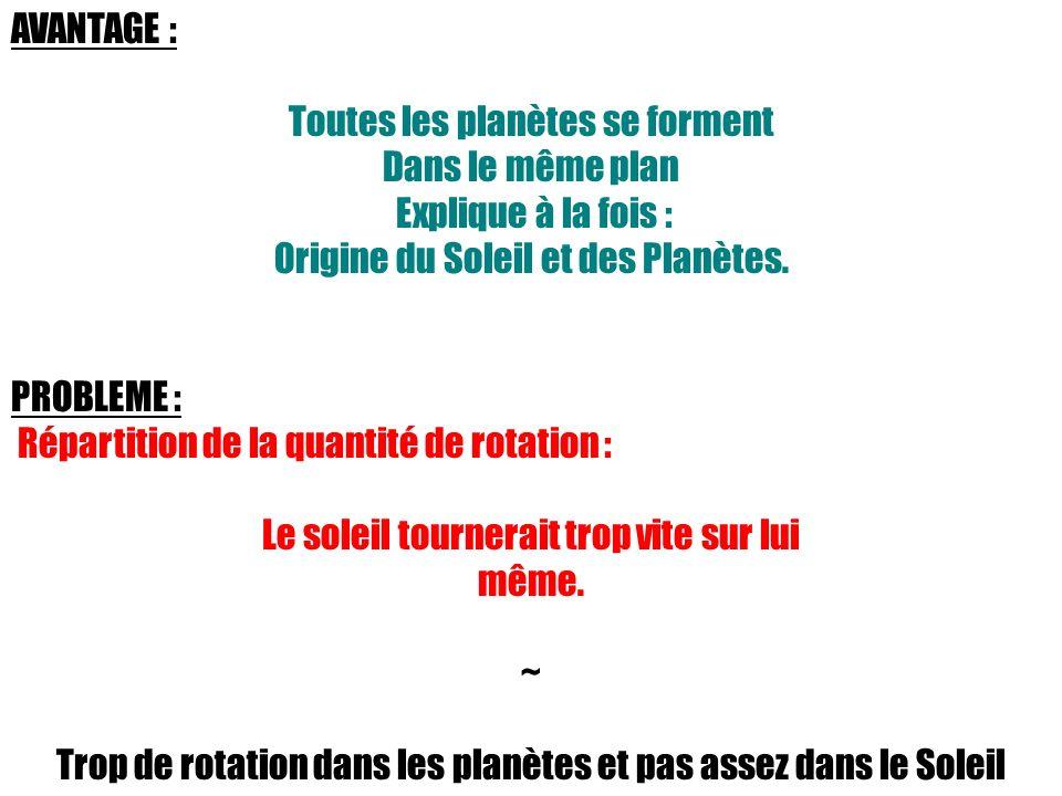 Toutes les planètes se forment Dans le même plan Explique à la fois :