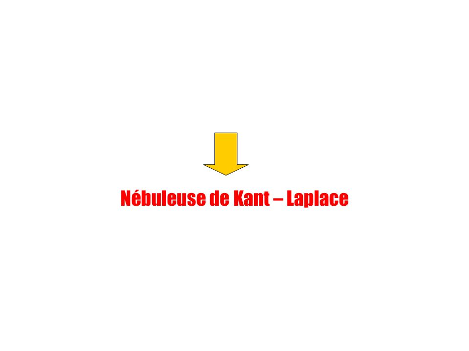 Nébuleuse de Kant – Laplace