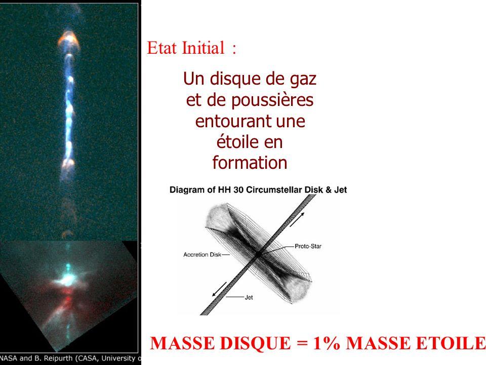 MASSE DISQUE = 1% MASSE ETOILE