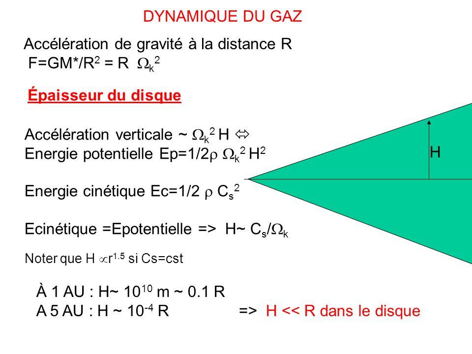 Accélération de gravité à la distance R F=GM*/R2 = R k2