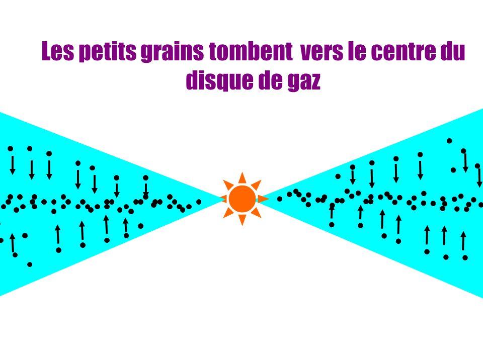 Les petits grains tombent vers le centre du disque de gaz