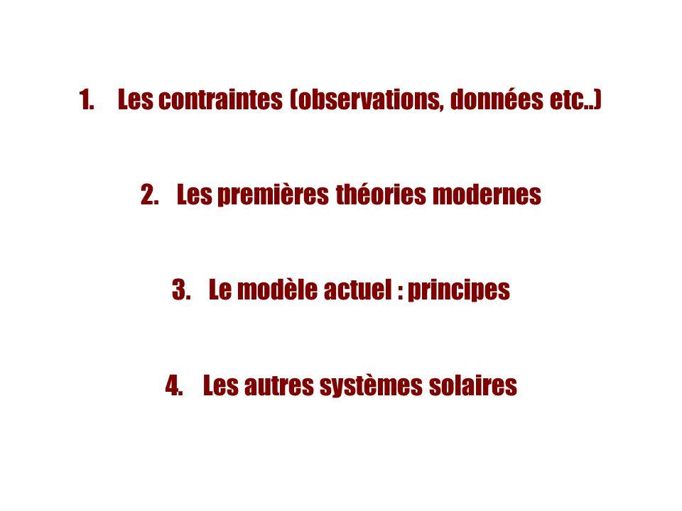 1. Les contraintes (observations, données etc..)