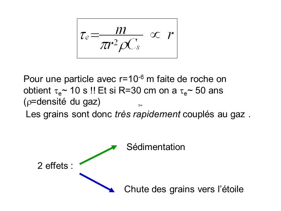 Pour une particle avec r=10-6 m faite de roche on obtient e~ 10 s