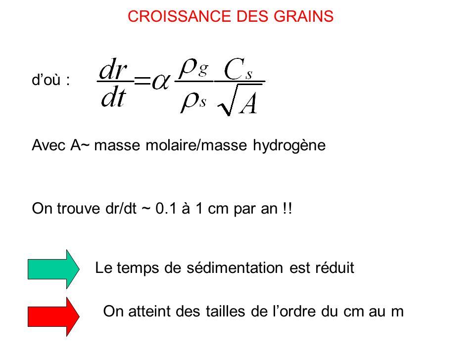 CROISSANCE DES GRAINS d'où : Avec A~ masse molaire/masse hydrogène. On trouve dr/dt ~ 0.1 à 1 cm par an !!