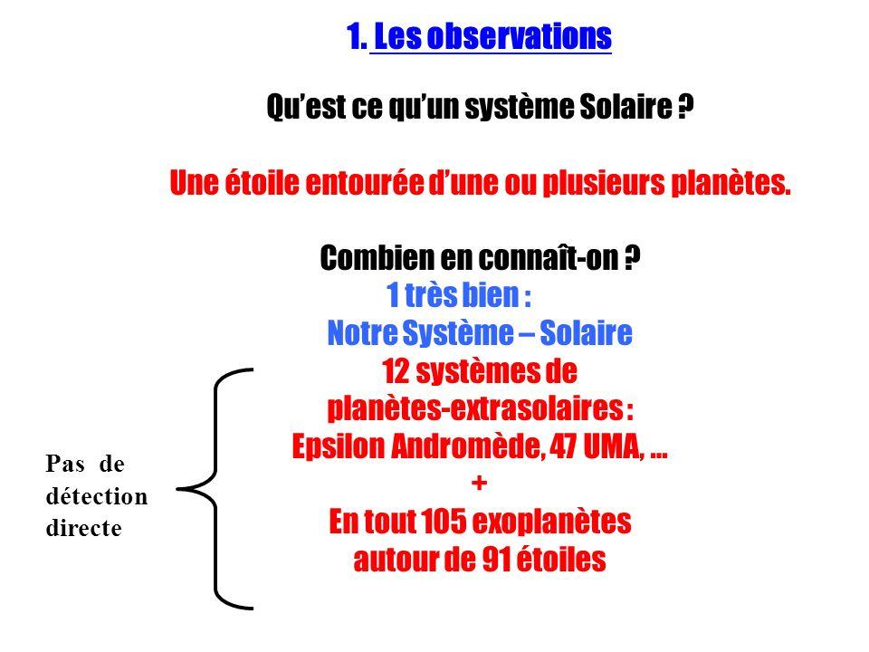 1. Les observations Qu'est ce qu'un système Solaire