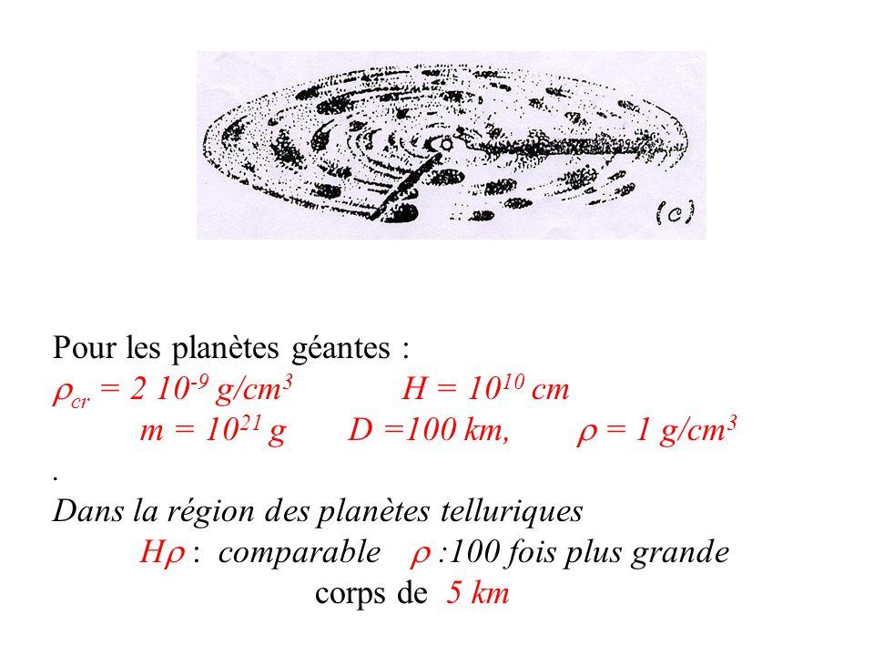 Pour les planètes géantes :