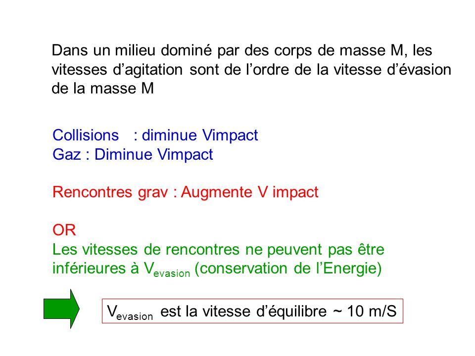 Dans un milieu dominé par des corps de masse M, les vitesses d'agitation sont de l'ordre de la vitesse d'évasion de la masse M