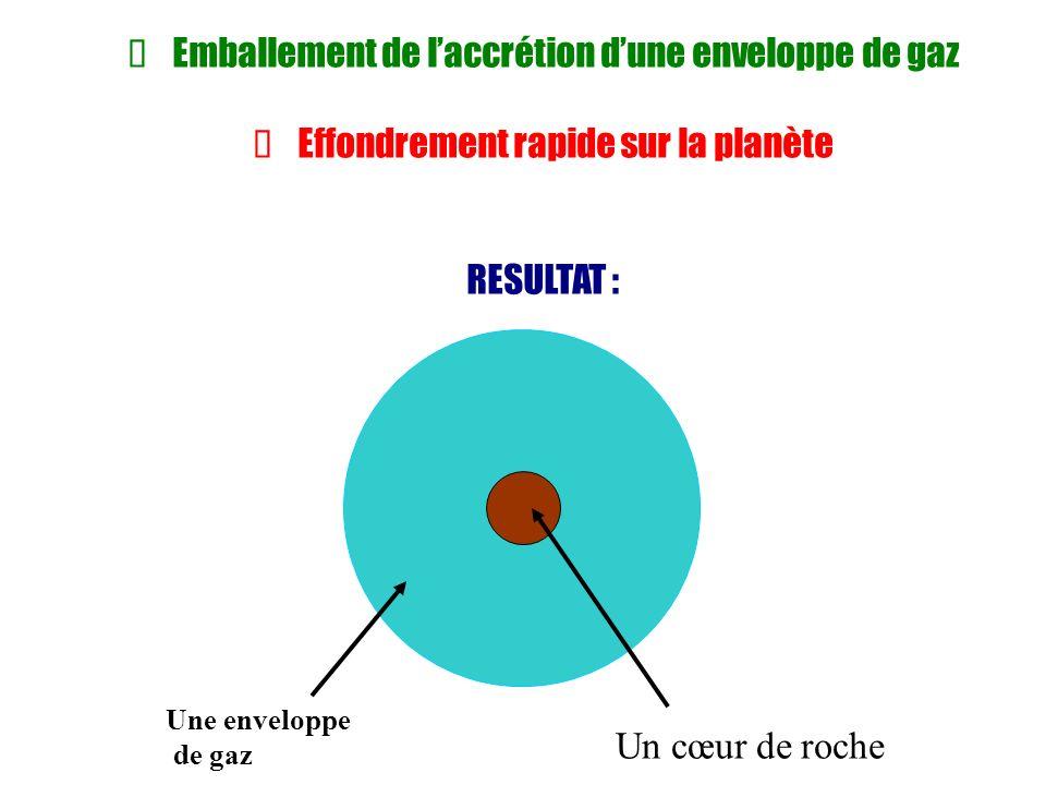 Ø Emballement de l'accrétion d'une enveloppe de gaz