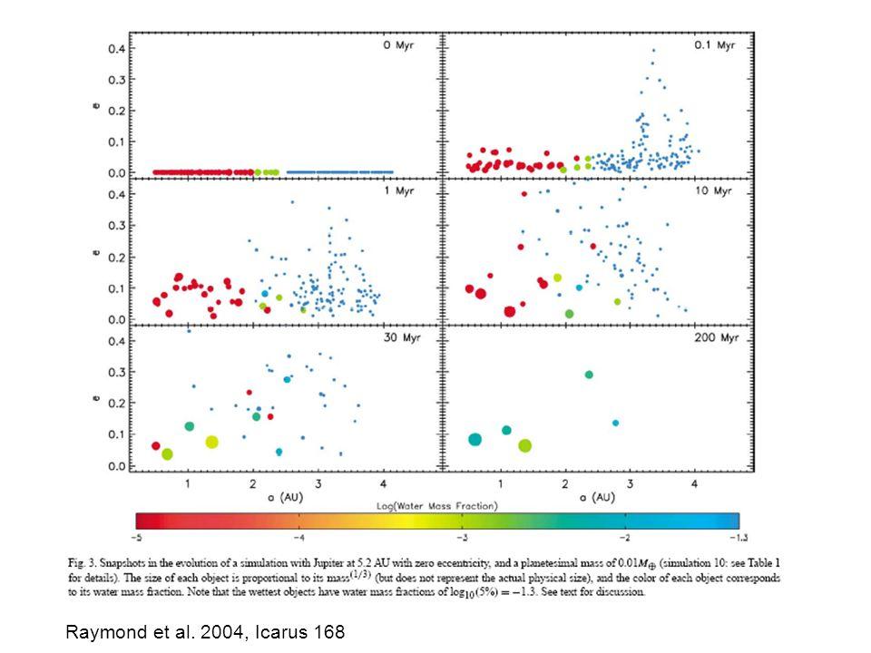 Raymond et al. 2004, Icarus 168