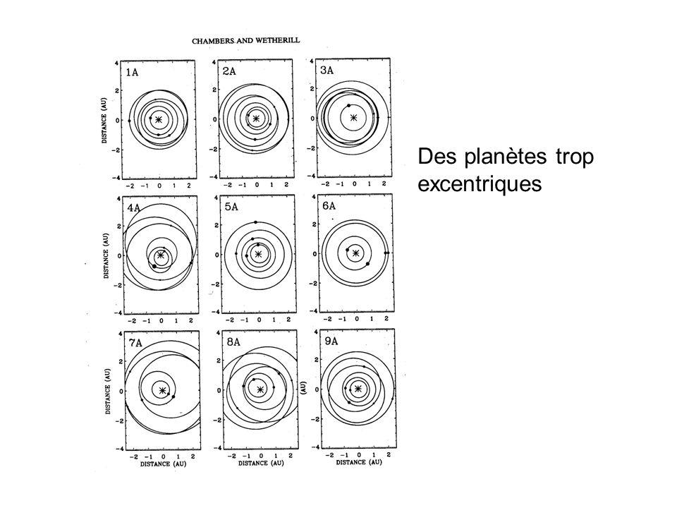 Des planètes trop excentriques