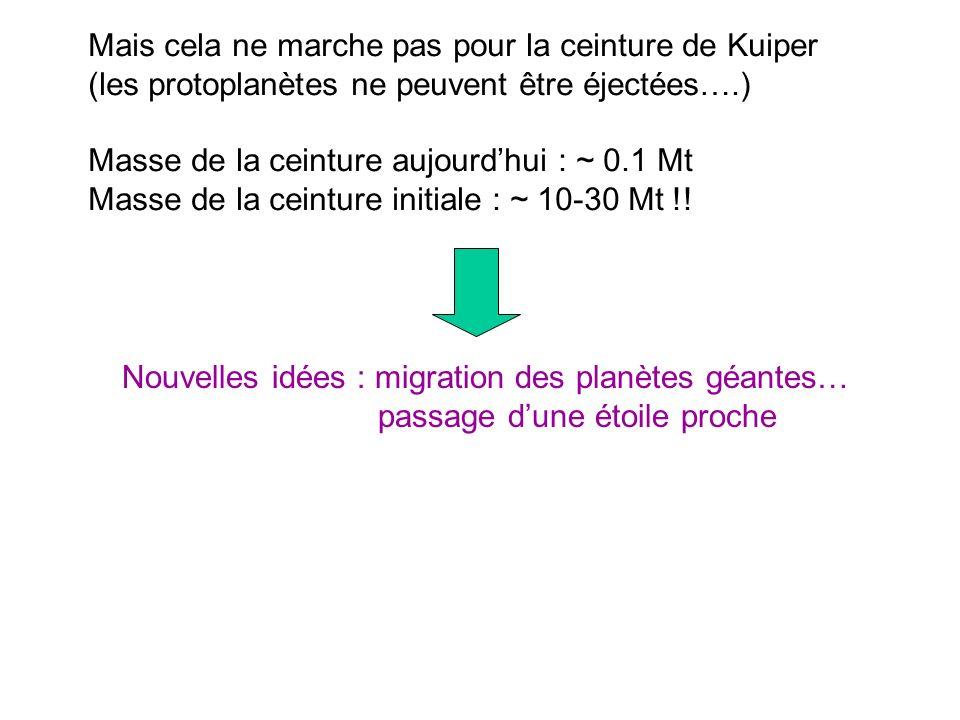 Mais cela ne marche pas pour la ceinture de Kuiper (les protoplanètes ne peuvent être éjectées….)