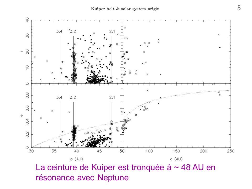 La ceinture de Kuiper est tronquée à ~ 48 AU en résonance avec Neptune