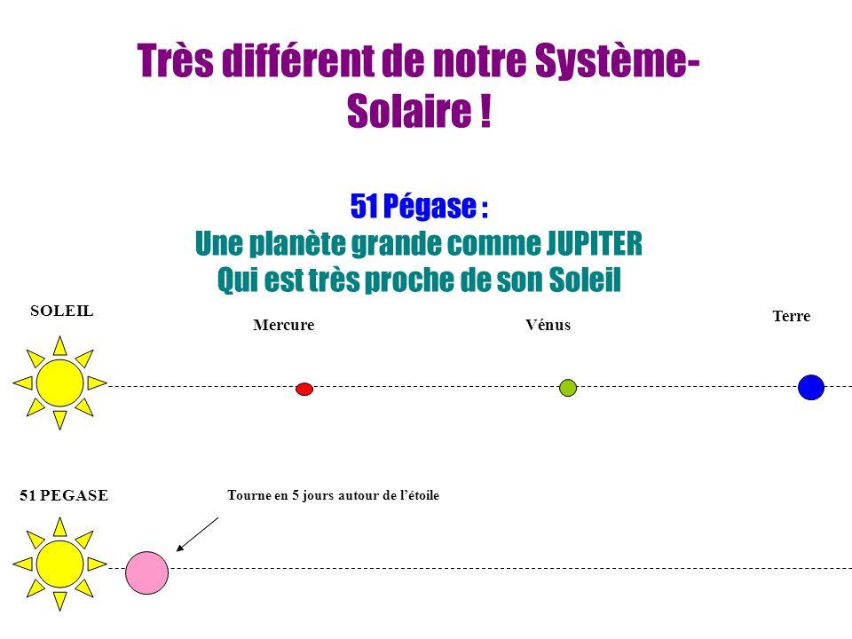 Très différent de notre Système-Solaire !