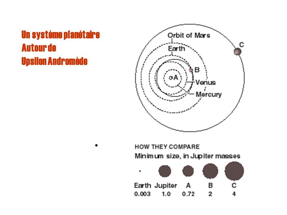 Un système planétaire Autour de Upsilon Andromède