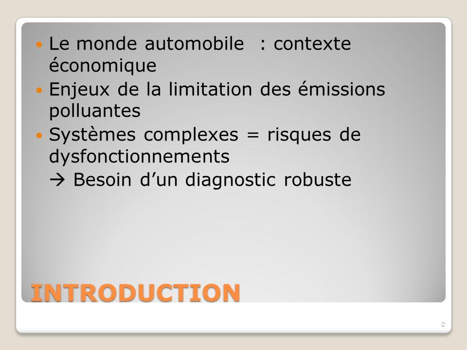 INTRODUCTION Le monde automobile : contexte économique