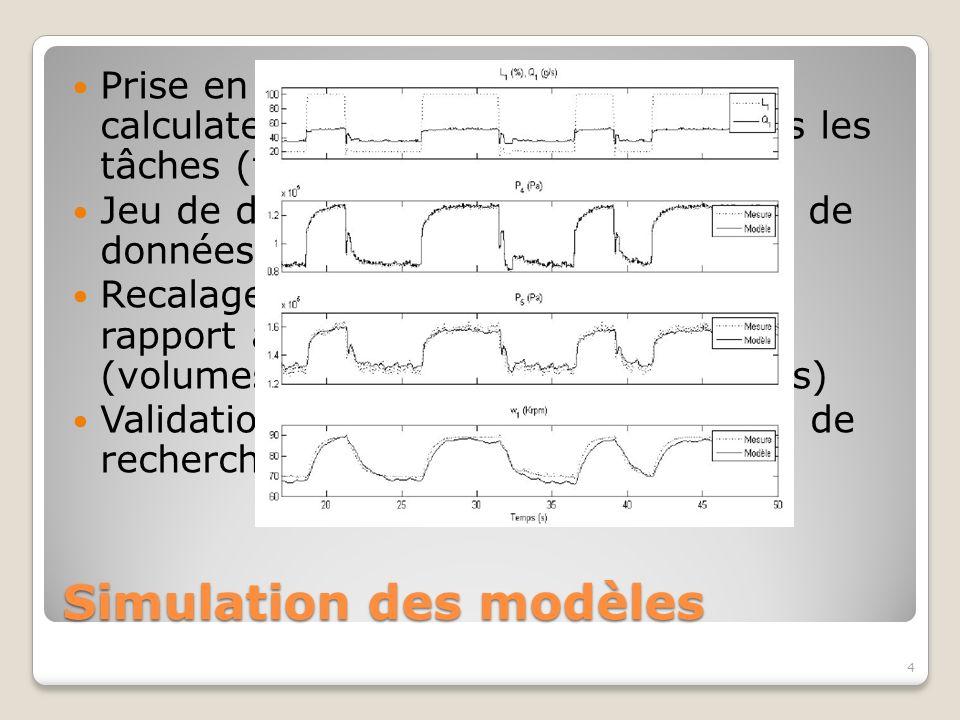 Simulation des modèles